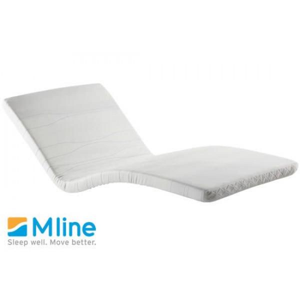 Luxe Intense iSM topper van het merk Mline
