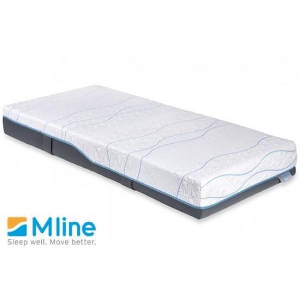 Deze eigenschappen staan voor de Active Temperature Control techniek, waardoor er een blijvend aangenaam slaapklimaat ontstaat.