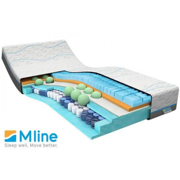 Cool Motion 8 van het merk Mline