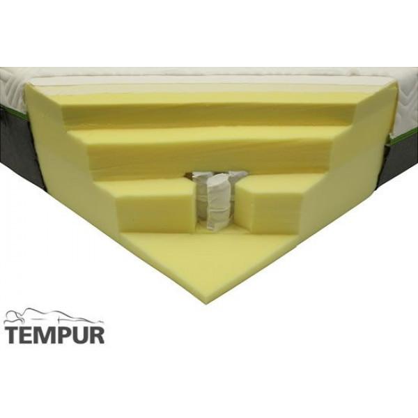 Elite van het merk Tempur