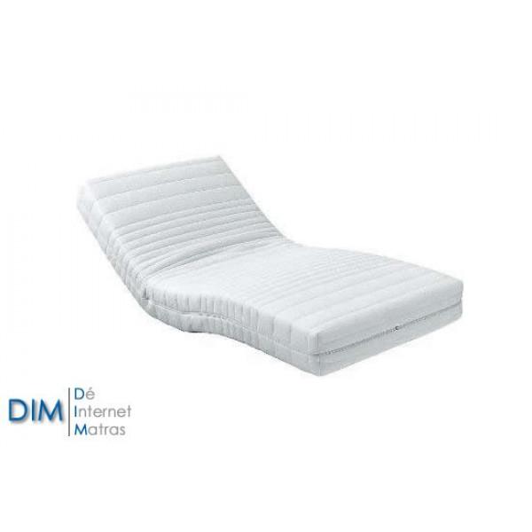 Illinois HR-koudschuim matras van het merk DIM