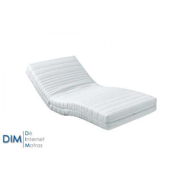 Maine pocketvering matras van het merk DIM