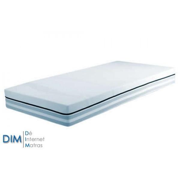 Michigan I HR traagschuim matras van het merk DIM
