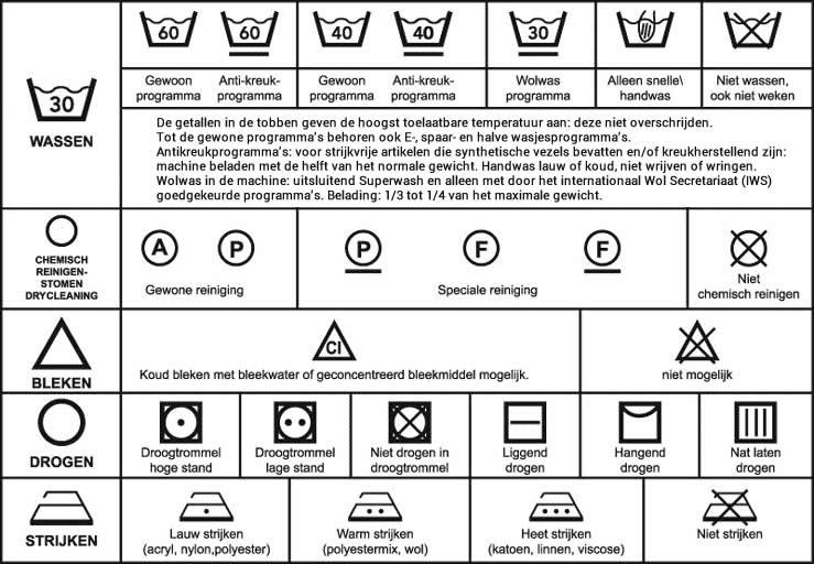 Wasvoorschriften voor textiel